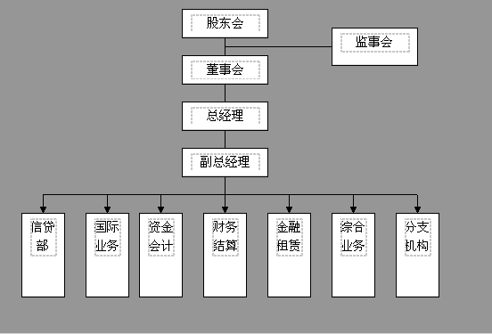 企业集团财务公司管理办法 根据《中华人民共和国中国人民银行法》、《中华人民共和国公司法》等有关法律、法规,中国人民银行制定了《企业集团财务公司管理办法》,现予以发布施行。 第一章 总则 第一条 为了规范企业集团财务公司(以下简称财务公司)行为,促进财务公司发展,依据《中华人民共和国公司法》和《中华人民共和国中国人民银行法》,制定本办法。 第二条 本办法所称财务公司是指依据《中华人民共和国公司法》和本办法设立的、为企业集团成员单位(以下简称成员单位)技术改造、新产品开发及产品销售提供金融服务,以中长期金融业